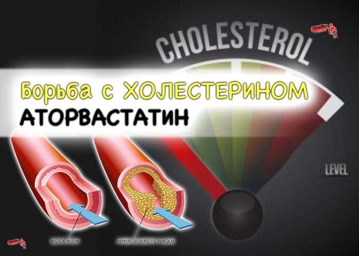 Борьба с холестерином - аторвастатин