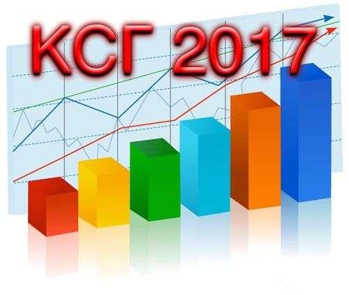 КСГ 2017. Клинико-статистические группы