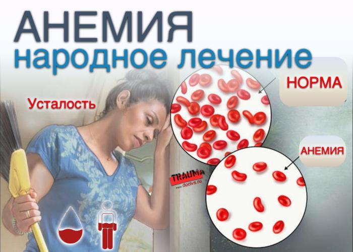 анемия народное лечение