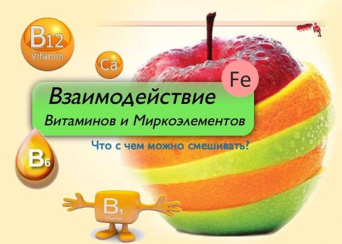 Витамины, микроэлементы и их взаимодействие